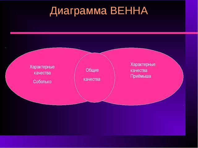 Диаграмма ВЕННА Характерные качества Соболько Характерные качества Приёмыша О...