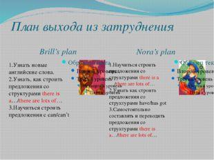 План выхода из затруднения Brill's plan Nora's plan 1.Узнать новые английские