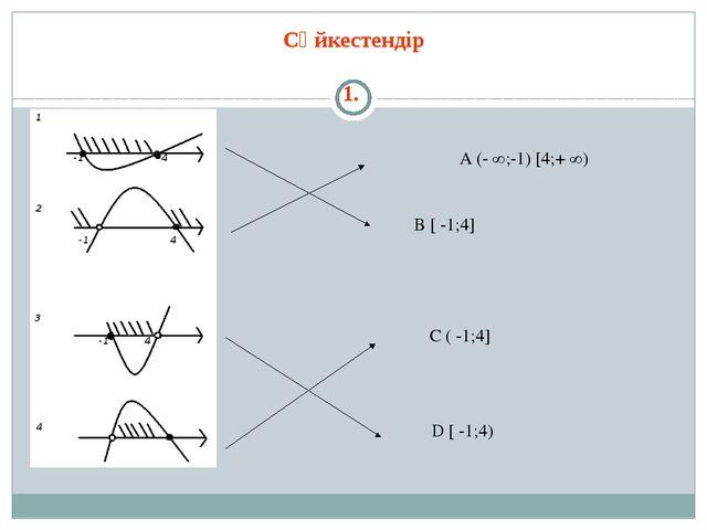 Сәйкестендір 1. А (- ∞;-1) [4;+ ∞) В [ -1;4] C ( -1;4] D [ -1;4)
