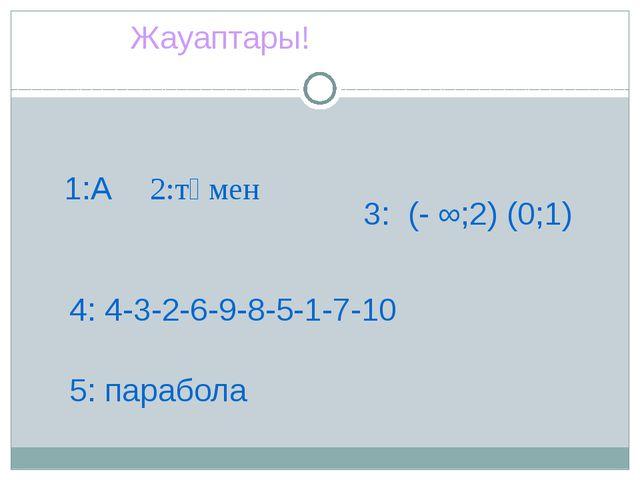 Жауаптары! 1:А 3: (- ∞;2) (0;1) 4: 4-3-2-6-9-8-5-1-7-10 2:төмен 5: парабола
