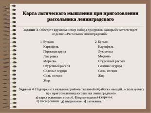 Карта логического мышления при приготовлении рассольника ленинградского 1. Бу