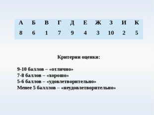 Критерии оценки: 9-10 баллов – «отлично» 7-8 баллов – «хорошо» 5-6 баллов – «