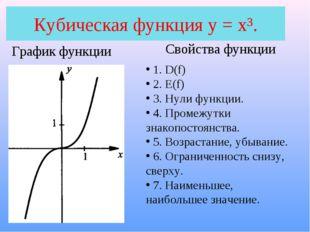 Кубическая функция у = х³. График функции Свойства функции 1. D(f) 2. E(f) 3.