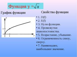 Функция у = График функции Свойства функции 1. D(f) 2. E(f) 3. Нули функции.