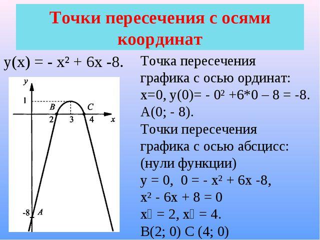 Точки пересечения с осями координат Точка пересечения графика с осью ординат:...