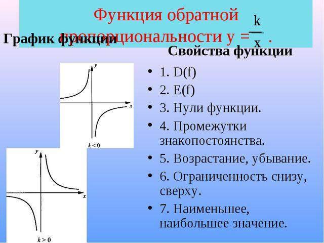 Функция обратной пропорциональности у = . График функции Свойства функции 1....