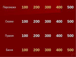 Персонажи100200300400500 Сказки100200300400500 Пушкин1002003004
