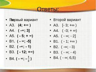 Ответы: Второй вариант А3. [- 3; +∞ ) А4. ( -3; + ∞) А5. ( - ∞; - 2] В1. ( -