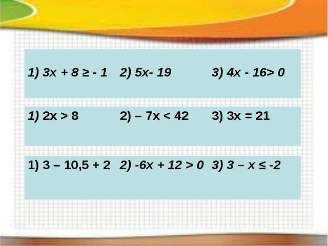 1) 2х > 8 2) – 7х < 42 3) 3х = 21 1) 3 – 10,5 + 22) -6х + 12 > 03) 3 – х...