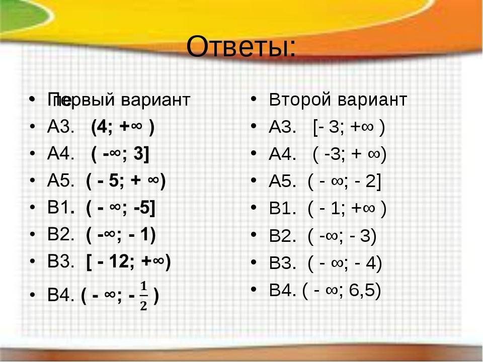 Ответы: Второй вариант А3. [- 3; +∞ ) А4. ( -3; + ∞) А5. ( - ∞; - 2] В1. ( -...