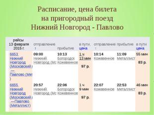 Расписание, цена билета на пригородный поезд Нижний Новгород - Павлово рейсы