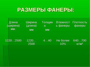 РАЗМЕРЫ ФАНЕРЫ: Длина (ширина) мм.Ширина (длина) ммТолщина ммВлажность фан