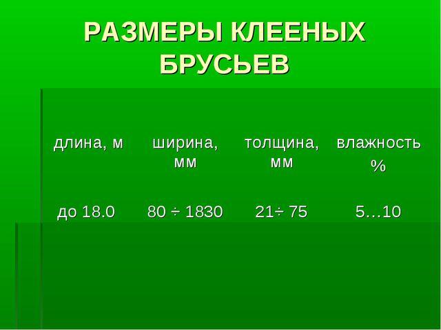 РАЗМЕРЫ КЛЕЕНЫХ БРУСЬЕВ длина, мширина, ммтолщина, ммвлажность % до 18.0...