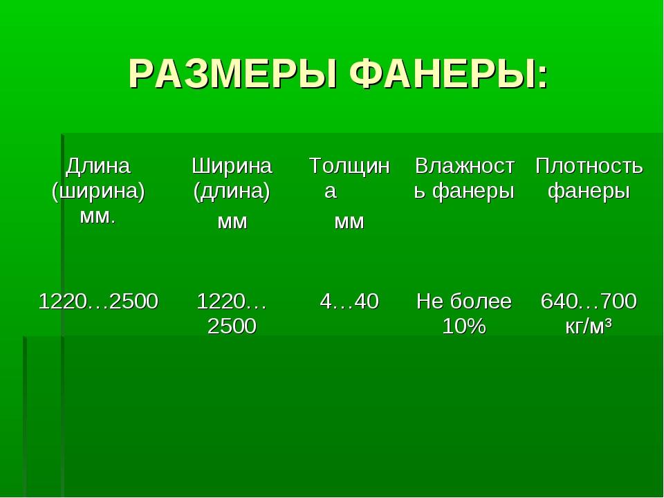 РАЗМЕРЫ ФАНЕРЫ: Длина (ширина) мм.Ширина (длина) ммТолщина ммВлажность фан...