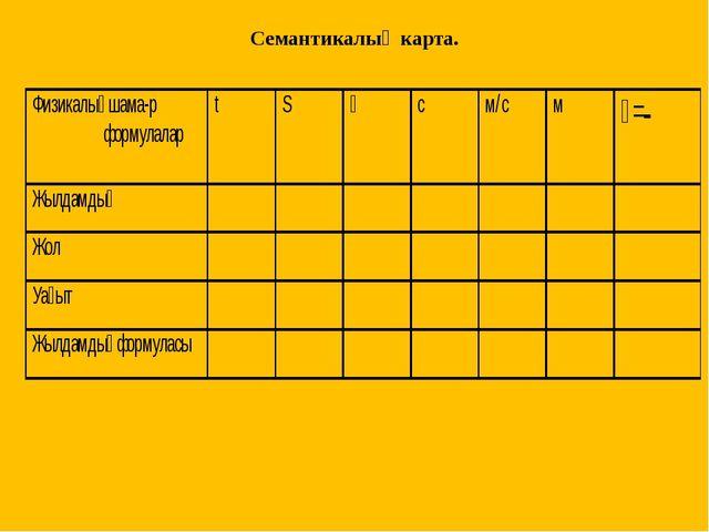 Семантикалық карта.