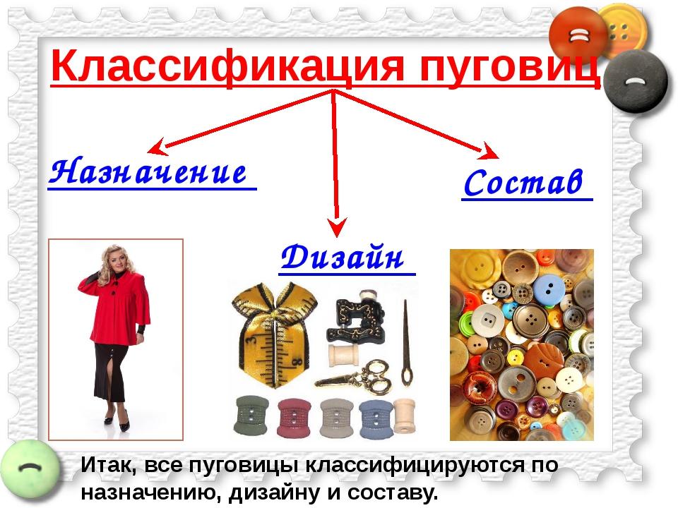 Классификация пуговиц Назначение Дизайн Состав Итак, все пуговицы классифицир...