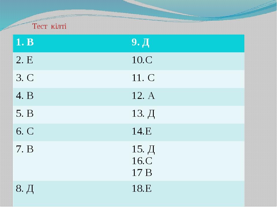 Тест кілті 1. В 9. Д 2. Е 10.С 3. С 11. С 4. В 12. А 5. В 13. Д 6. С 14.Е 7....