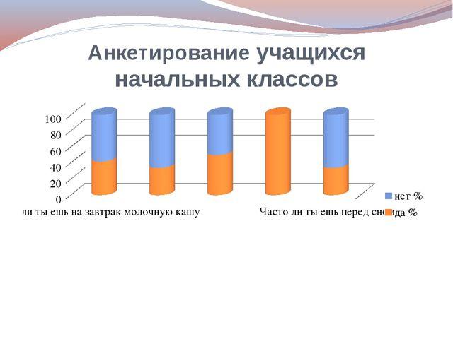 Анкетирование учащихся начальных классов