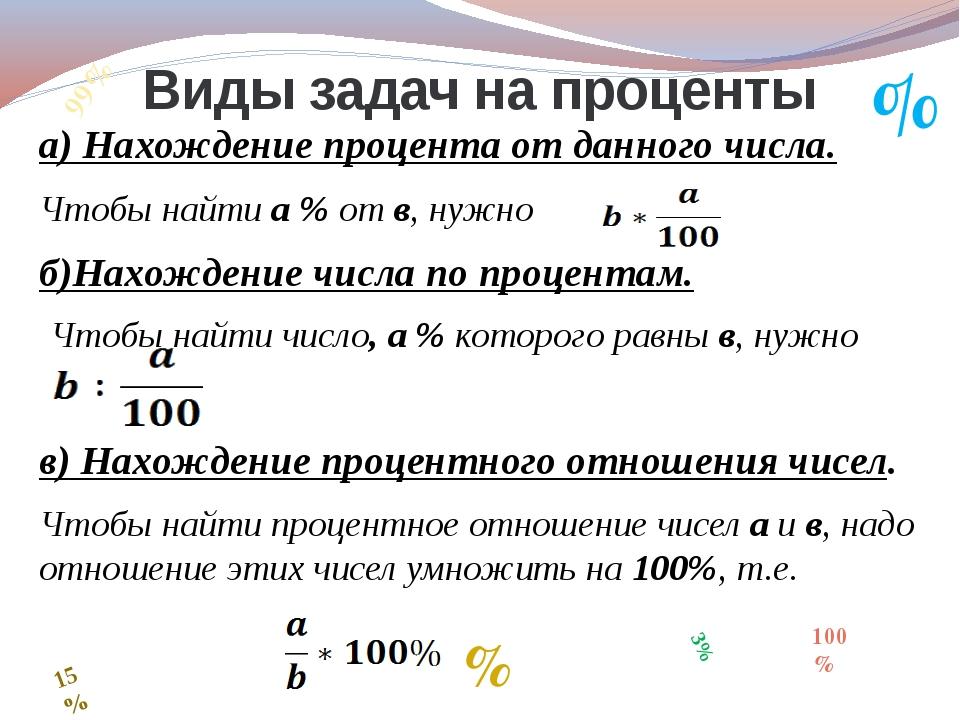 Виды задач на проценты а) Нахождение процента от данного числа. Чтобы найти а...