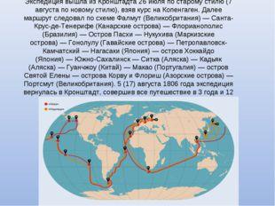 Экспедиция вышла изКронштадта 26 июля постарому стилю (7 августа поновому