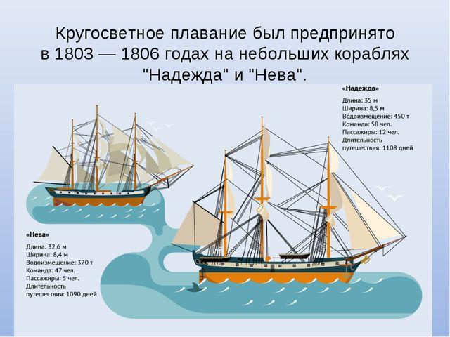 Кругосветное плавание был предпринято в1803— 1806 годах нанебольших корабл...