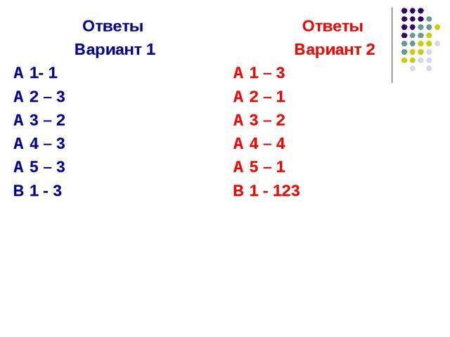 Ответы Вариант 1 А 1- 1 А 2 – 3 А 3 – 2 А 4 – 3 А 5 – 3 В 1 - 3 Ответы Вариан...