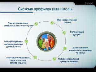 Company Logo Система профилактики школы Title Просветительская работа Раннее
