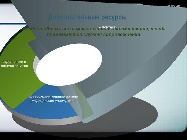 Company Logo Дополнительные ресурсы Когда проблему невозможно решить силами ш...