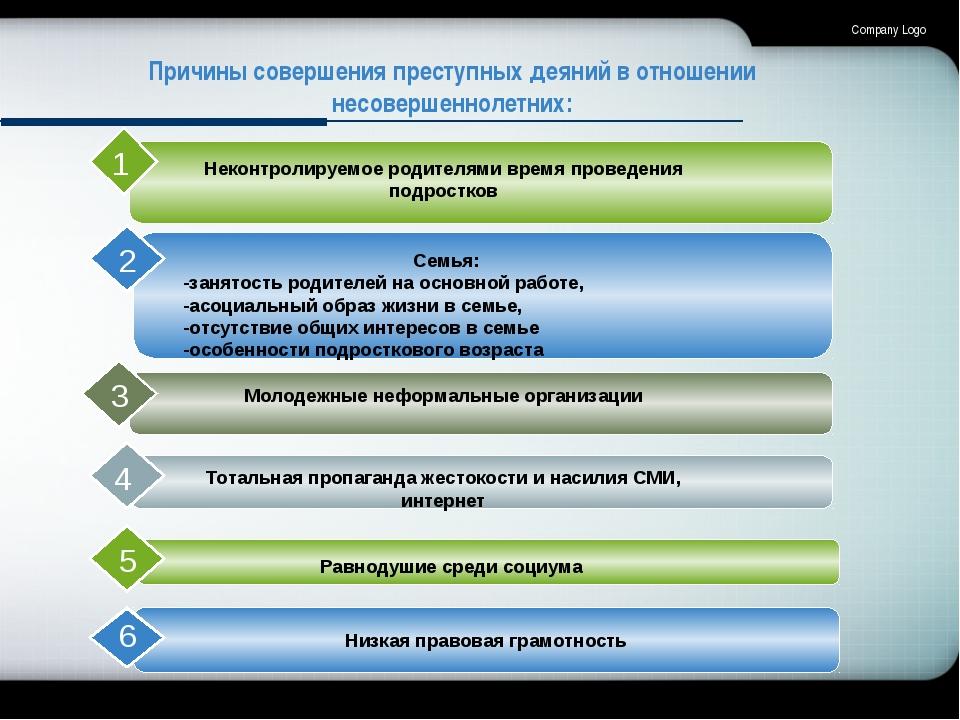 Company Logo Причины совершения преступных деяний в отношении несовершеннолет...