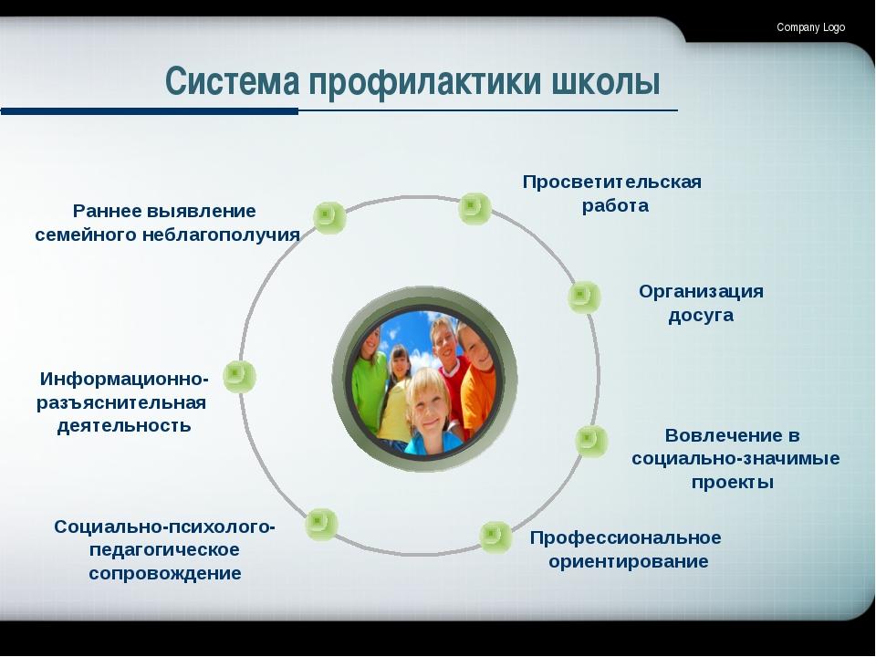 Company Logo Система профилактики школы Title Просветительская работа Раннее...