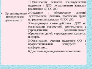 Организационно-методическая деятельность 1.Организация сетевого взаимодейств