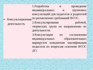 Консультационная деятельность 1.Разработка и проведение индивидуальных и гру