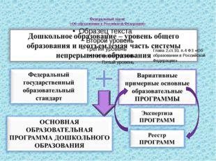Федеральный закон «Об образовании в Российской Федерации» Глава 2,ст.10, п.4