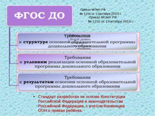Приказ МОиН РФ № 1155 от 17октября 2013 г. Приказ МОиН РФ № 1155 от 17октябр