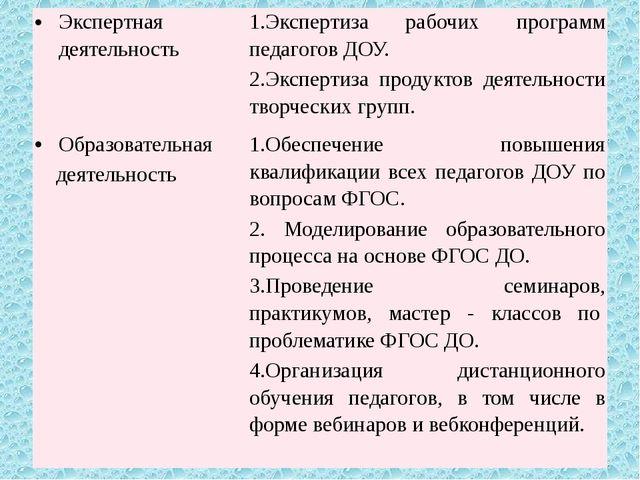 Экспертная деятельность 1.Экспертиза рабочих программ педагоговДОУ. 2.Эксперт...