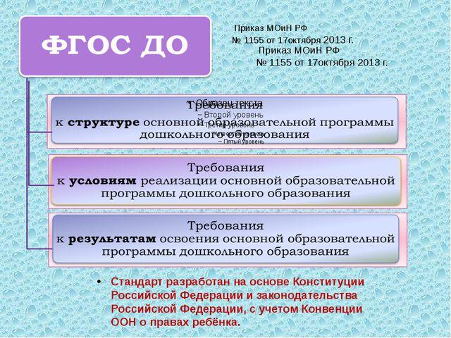Приказ МОиН РФ № 1155 от 17октября 2013 г. Приказ МОиН РФ № 1155 от 17октябр...