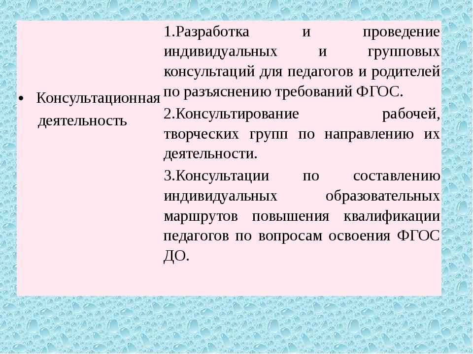 Консультационная деятельность 1.Разработка и проведение индивидуальных и гру...