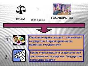 Право существовало и существует вне деятельности государства. Государство по