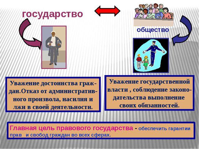 государство Главная цель правового государства - обеспечить гарантии прав и с...