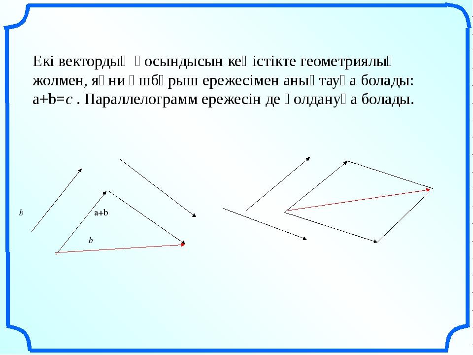 Екі вектордың қосындысын кеңістікте геометриялық жолмен, яғни үшбұрыш ережес...