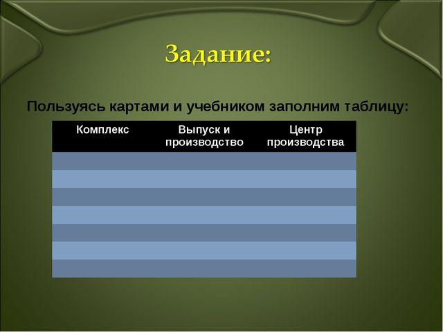 Пользуясь картами и учебником заполним таблицу: КомплексВыпуск и производств...