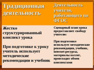 Традиционная деятельность Деятельность учителя, работающего по ФГОС Жестко с