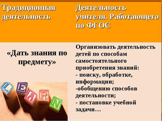 Традиционная деятельность Деятельность учителя. Работающего по ФГОС «Дать зн...