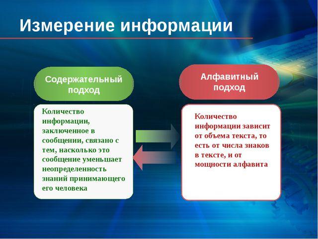 Измерение информации Содержательный подход Алфавитный подход Количество инфор...