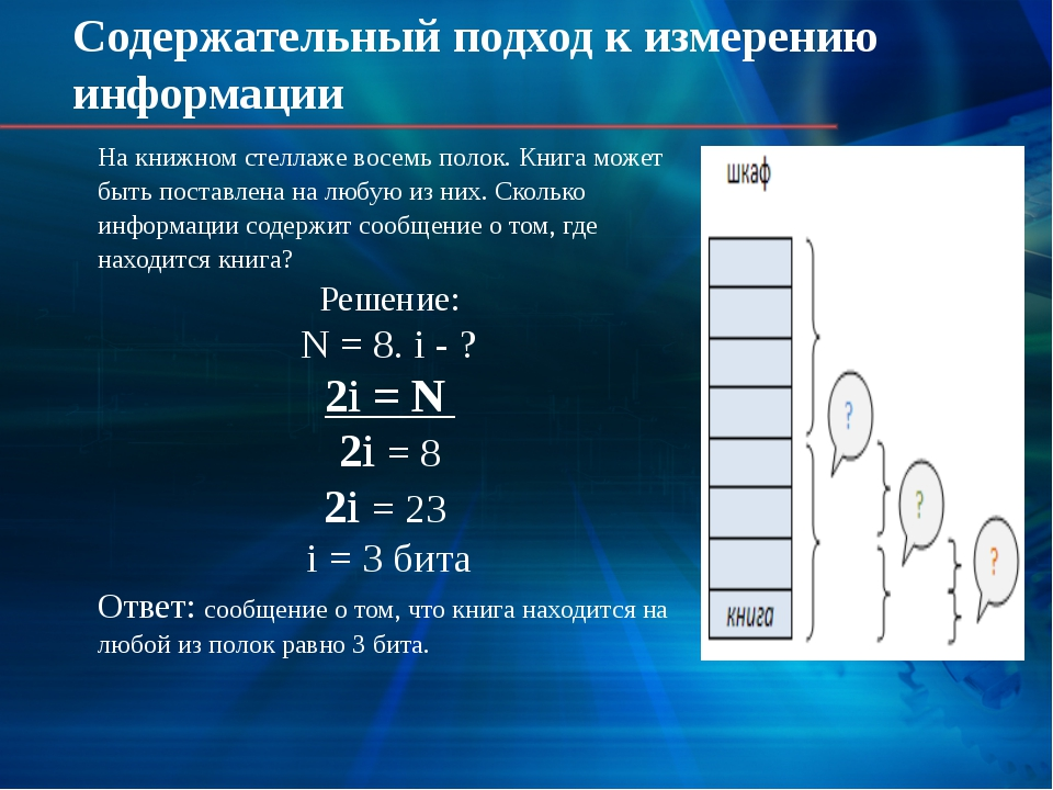 Содержательный подход к измерению информации На книжном стеллаже восемь полок...