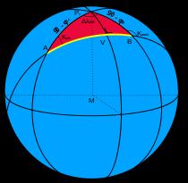 Файл:Grootcirkelnavigatie.svg
