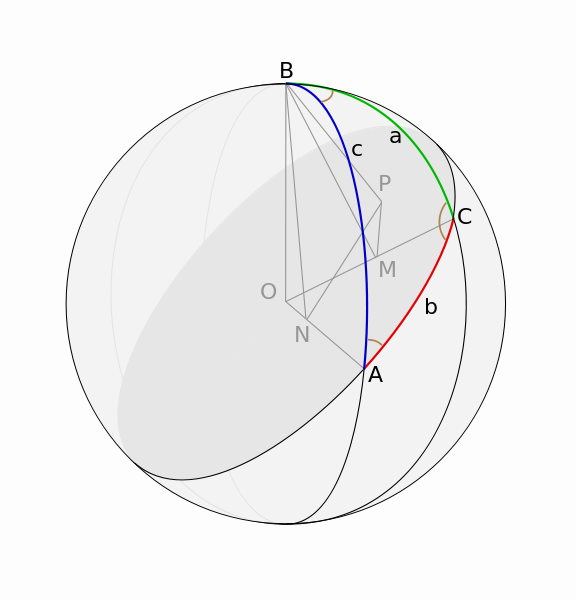 F:\576px-Spherical_triangle_for_proofs.svg.png