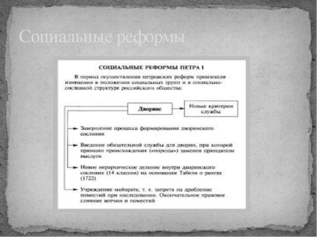 Социальные реформы