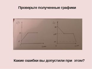 Проверьте полученные графики Какие ошибки вы допустили при этом?