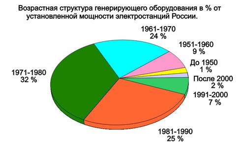 http://www.el-sety.ru/dom/img/electroros6.jpg